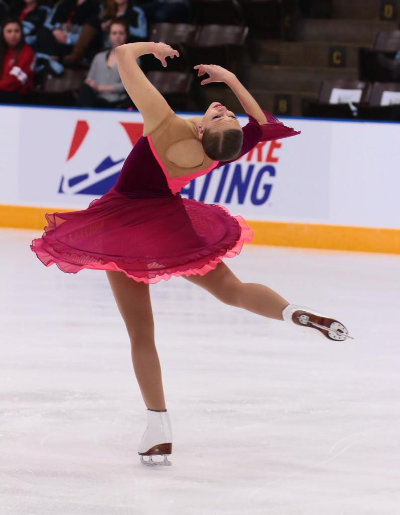Denver Synchronicity Masters synchronized skating