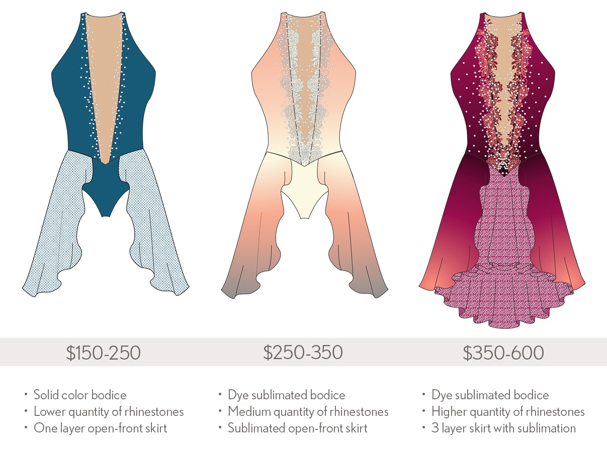 Custom Dance Costume Costs and Budget Ranges